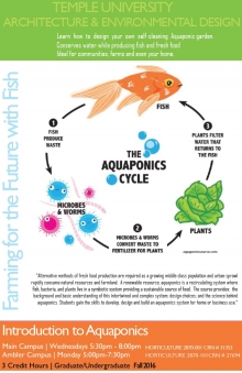 Aquaponics Course Advertisement