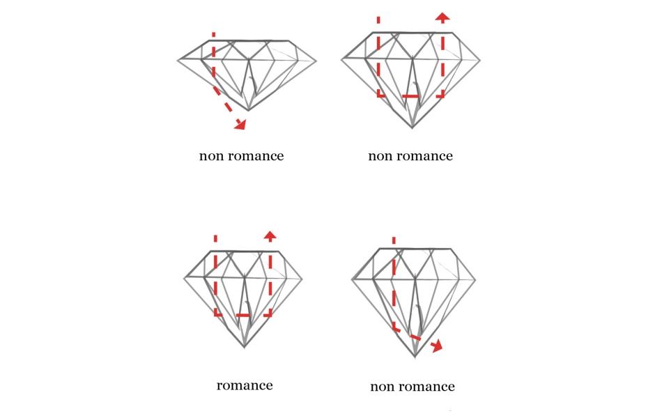 Diagram(5.2)